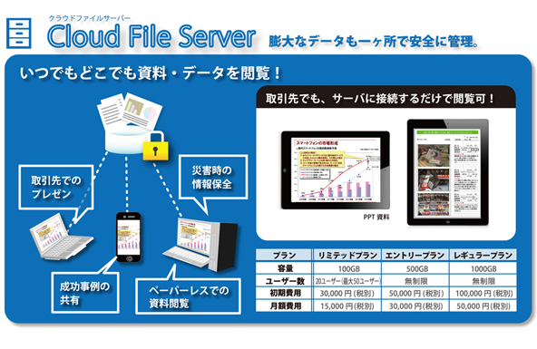 クラウドファイルサーバー